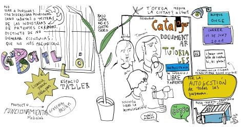 Primavera Cacharrera (1 de 6). Relatograma de Carla Boserman CC BY-SA