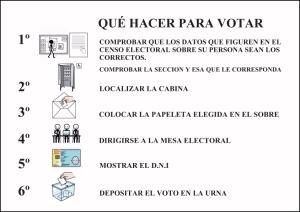 Agenda para el voto en colegios electorales en Málaga, 2011. Imagen publicada por José Manuel Marcos en el blog Informática para Educación Especial.